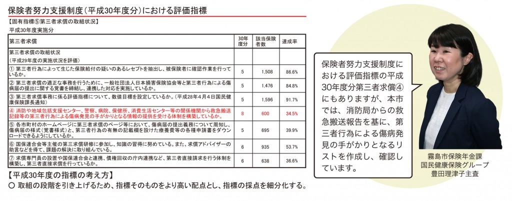 保険者努力支援制度(平成30年度分)における評価指標