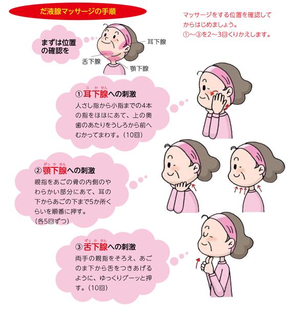 鹿児島県、鹿児島県歯科医師会作成「お口の健康マニュアル」より引用